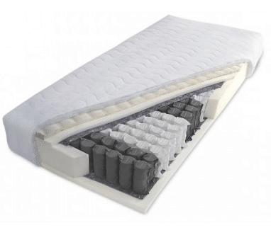 Bonellvering matrassen