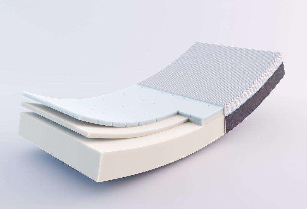 De beste voordelige matrassen1