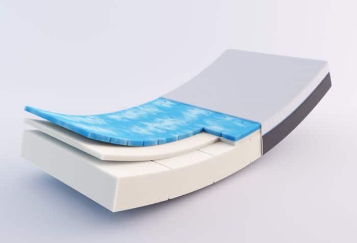 De beste voordelige matrassen